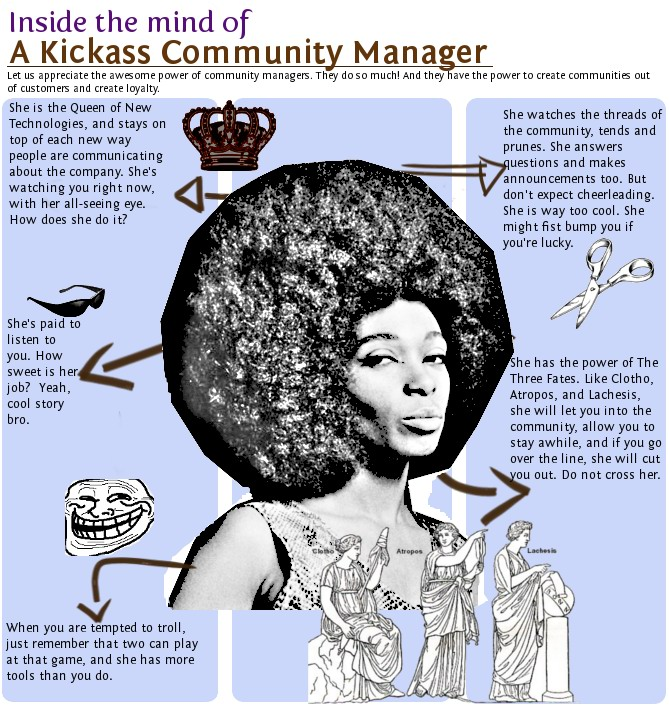 inside the mind of a kickass community manager!