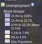 unemployment block groups