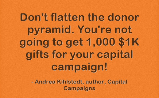donor pyramid-you're not going to get 1000 $1K gifts!