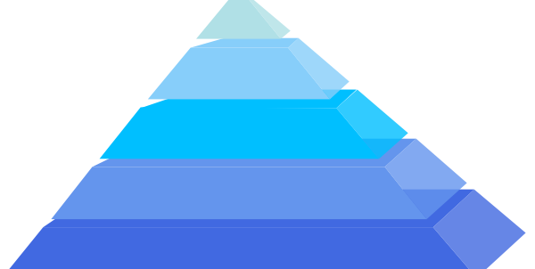 Flat Donor Pyramid