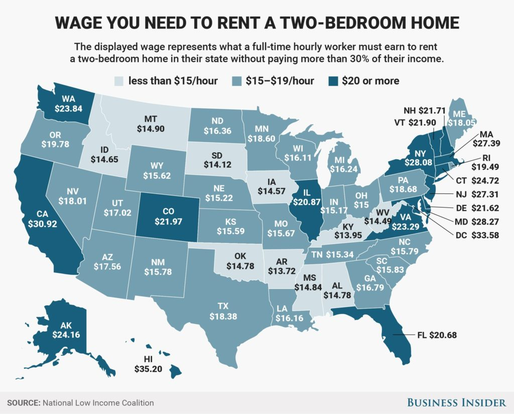 The wages you need to rent a two bedroom in each state in the US, from 2017