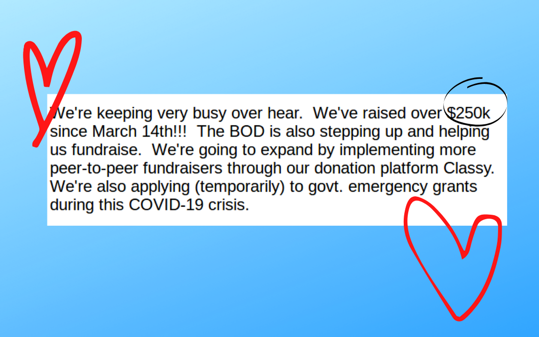 $250K in COVID-19 fundraising in a month and a half!